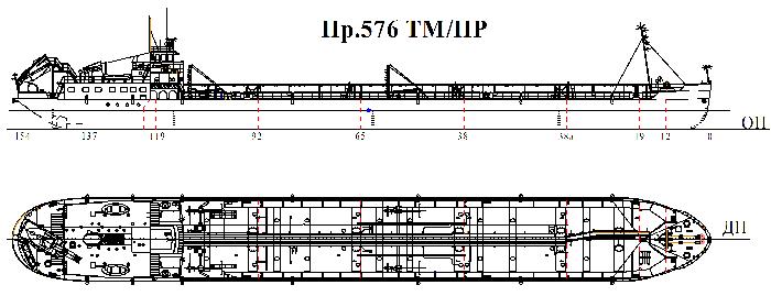 Дооборудование танкера пр. 576Т в пр. 576ТМ/ПР